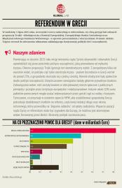 Referendum Grecja